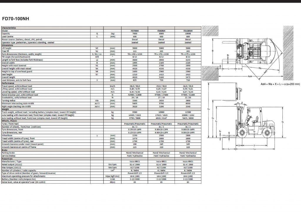 Dòng Xe Nâng Mitsubishi 10 tấn